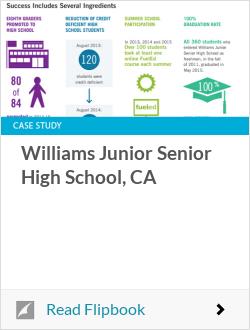 Williams Junior Senior High School, CA