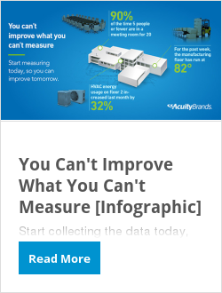 You Can't Improve What You Can't Measure [Infographic]