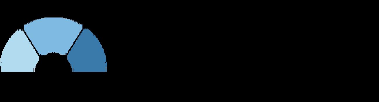RingLead logo