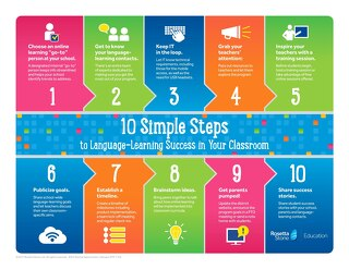 10 Steps to Language-Learning Success in Your Classroom