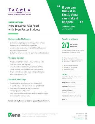 Vena Case Study: Tacala (Budgeting)