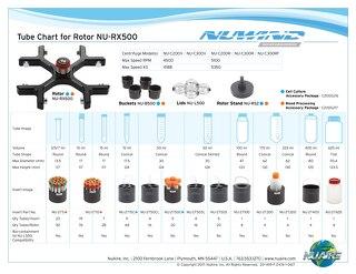 [Flyer] NuWind Centrifuge Tube Chart