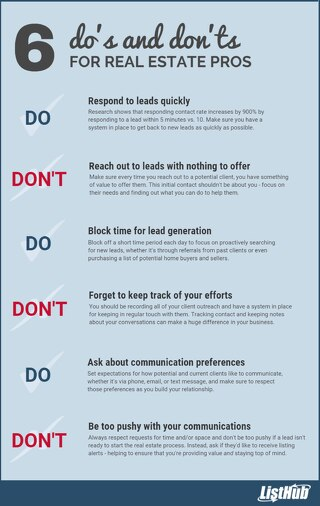 [Infographic] Dos & Donts for Real Estate Pros
