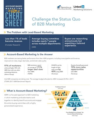 [PDF] ABM Cheat Sheet by Terminus & LinkedIn
