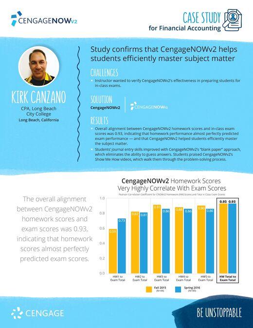 CengageNow Case Study - Long Beach