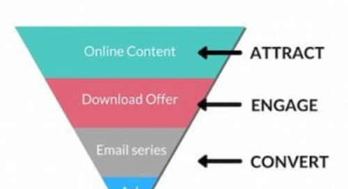 Attract More Donors with the Content Marketing Fundraising Funnel