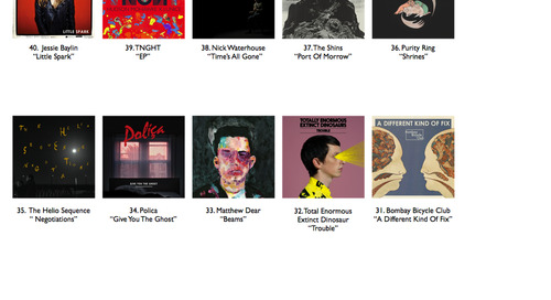 The Official PlayNetwork Music Supervisor (personal) Top 40 Albums of 2012