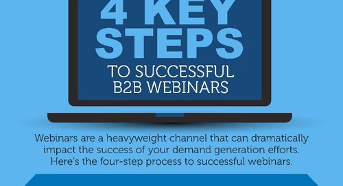 4 Key Steps to Successful B2B Webinars