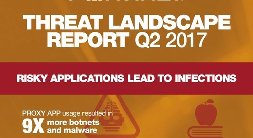 Infographic: Fortinet Threat Landscape Report Q2 2017