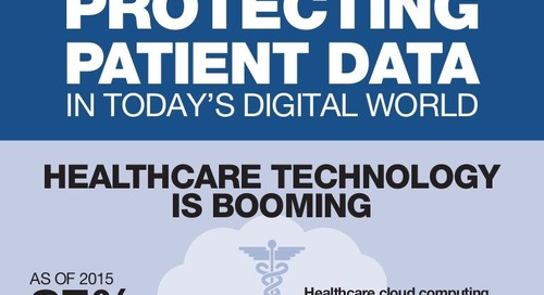 Infographic  Protecting Patient Data