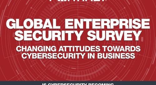 Infographic: Global Enterprise Security Survey
