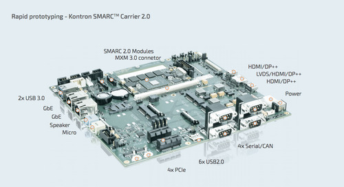 SMARC 2.0 - At the Heart of Next Generation IoT Embedded Solutions