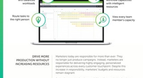 Aprimo Marketing Productivity – Resource Planning Data Sheet