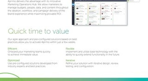 Get the advantage with Aprimo – Aprimo Product Overview