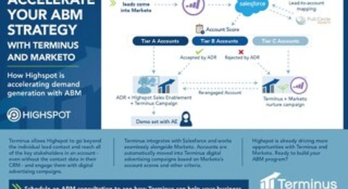 [PDF] HighSpot ABM Case Study Using Marketo & Terminus