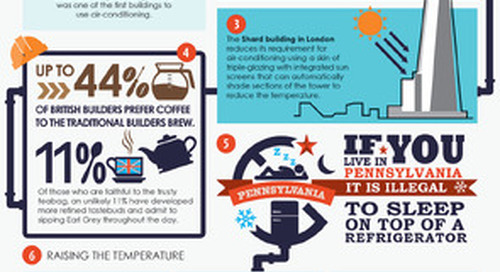 Mechanical: 10 things you didn't know [Infographic]