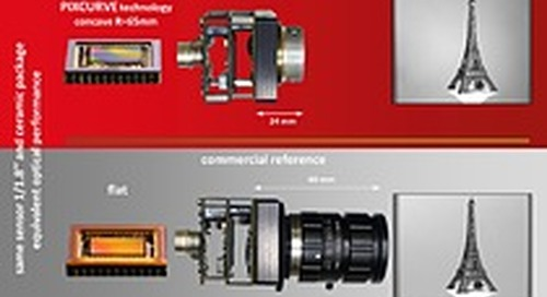 Curving technology for optical equipment