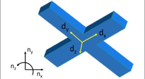 Appropriate models for 3D motion analysis