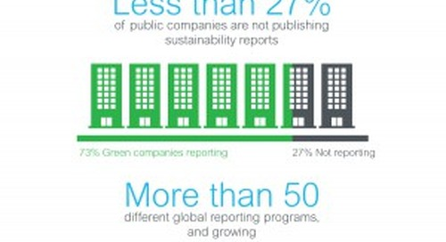 Reporting Trends: Sustainability Reports Become Prevelant