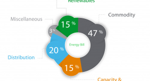You're Paying Too Much for Energy… No, Really