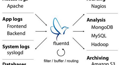 Deconstructing the hype machine: Data analytics key differentiator for IoT