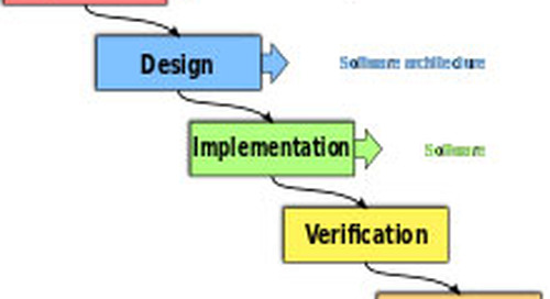 Revisiting your software development process? Do the right thing.