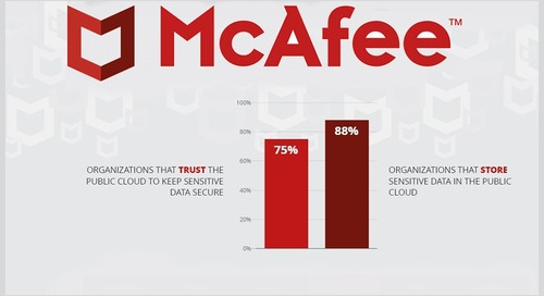 1 in 4 Organizations Using Public Cloud Services Experience Data Theft, McAfee Reports