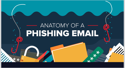 How to Spot a Phishing Email or Fake Landing Page and Save Your Business (INFOGRAPHIC)