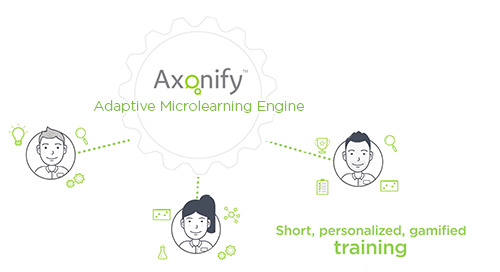 Axonify Employee Knowledge Platform Hands-on Product Tour