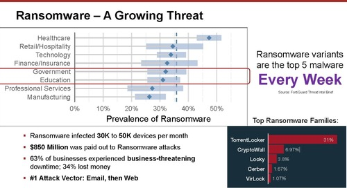Webinar: Key Considerations for Protecting Government and Educational Institutions from Advanced Threats