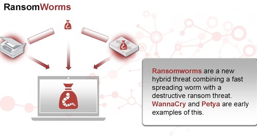 Webinar: The End of Ransomware