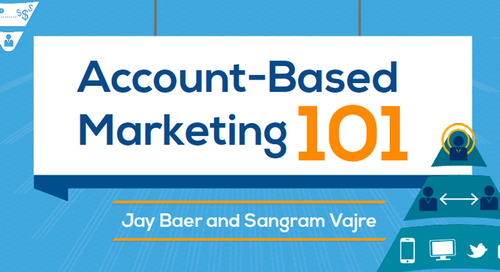 [Deck] ABM 101: An Introduction to Account-Based Marketing