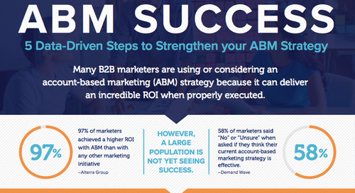 Infographic: The (Often Overlooked) Key to ABM Success