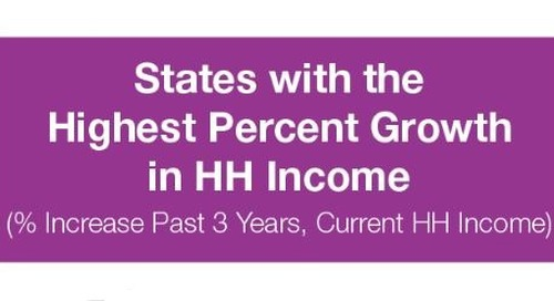 Which States have the Highest Total Income?