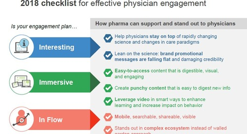 2018 checklist for effective physician engagement