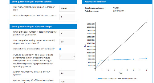 Calculate cost for a custom IIoT IC (Hint: It's cheaper than you think)