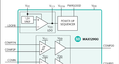 4–20mA sensor transmitter improves system accuracy for industrial automation applications