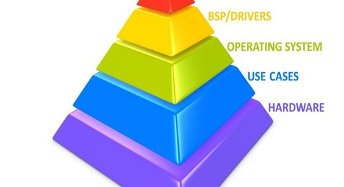 The power pyramid