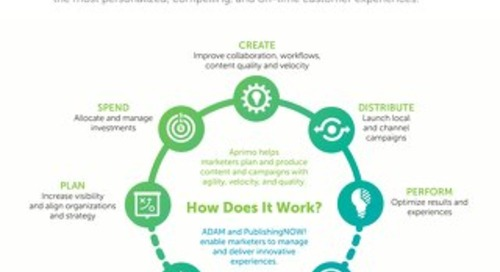 Aprimo & ADAM: A Better Content Experience Through Digital Content Management
