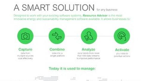 Resource Advisor Infographic