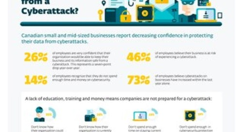 How Safe Is Your Business from a Cyberattack?