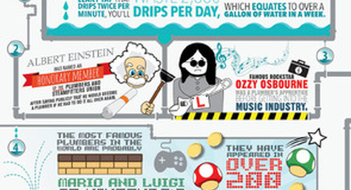 Plumbing: 10 things you didn't know [Infographic]