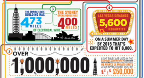 Electrical: 10 things you didn't know [Infographic]
