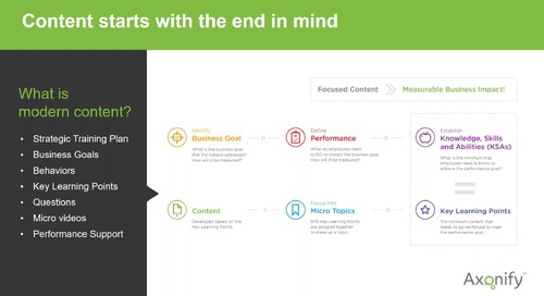 Wrong Content = Wrong Results - Why the Right Content is Key for Propelling your Business Forward