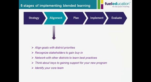 5 Steps to Blended Learning Success: Step 2, Alignment