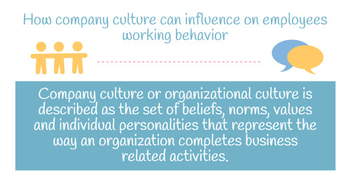 How company culture can influence on employees working behavior