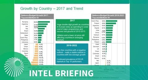 Intel Briefing: Global Defence Budgets 2017: Annual Review