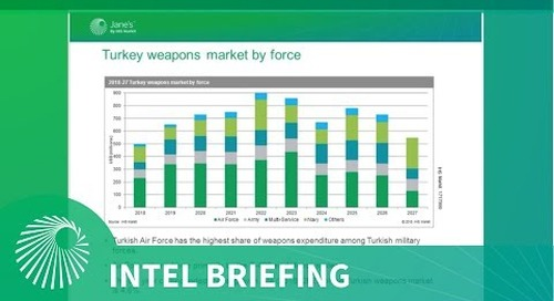 Intel Briefing:  Turkey Weapons production and procurement