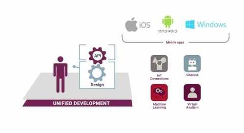 Axway AMPLIFY Platform for Digital Transformation