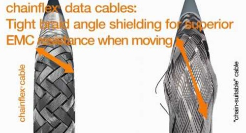 Data cables designed for continuous-flex and EMI resistance